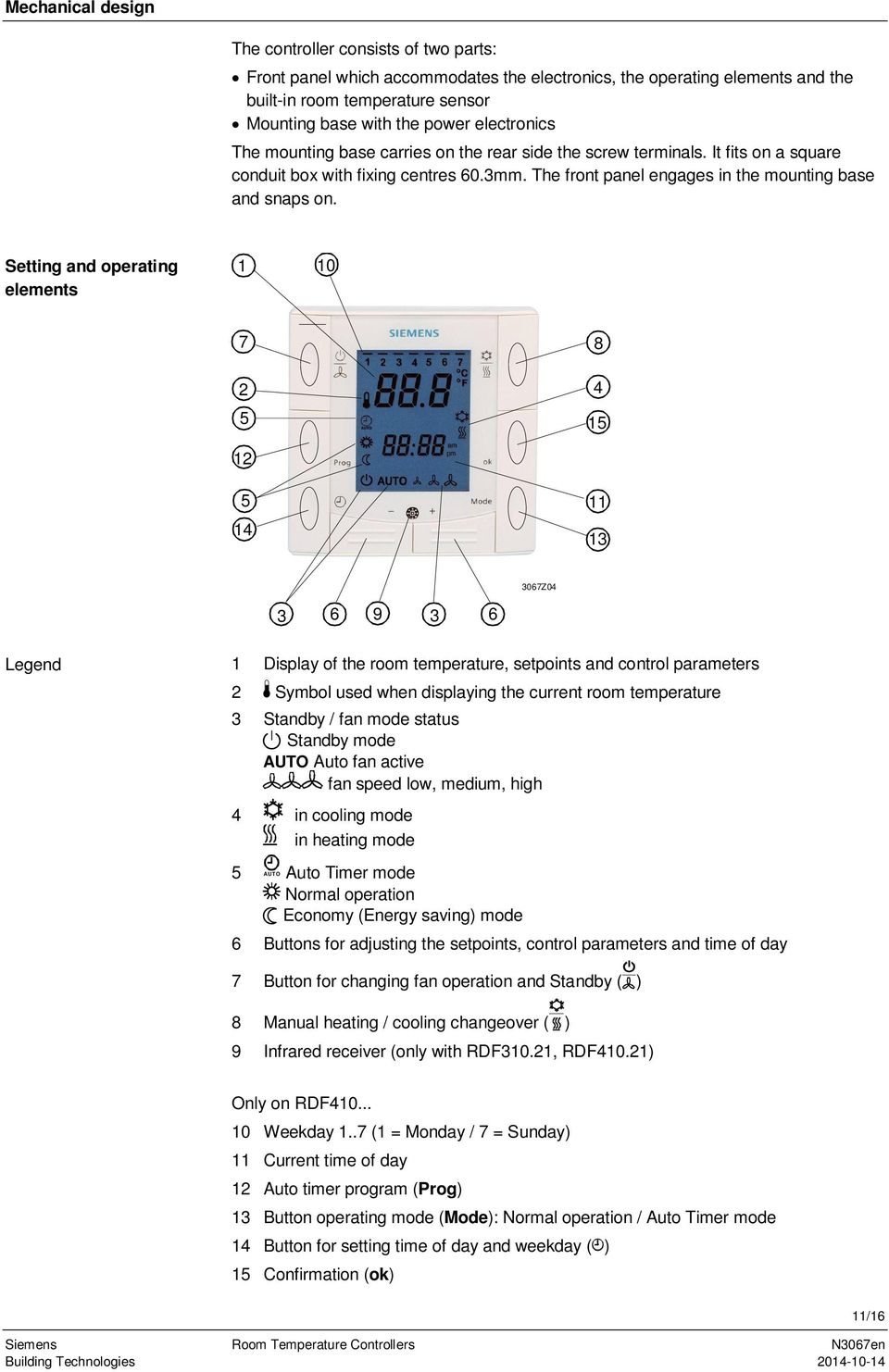 Setting and operating elements 1 10 7 8 2 4 5 15 12 5 14 11 13 3067Z04 3 6 9 3 6 Legend 1 Display of the room temperature, setpoints and control parameters 2 Symbol used when displaying the current