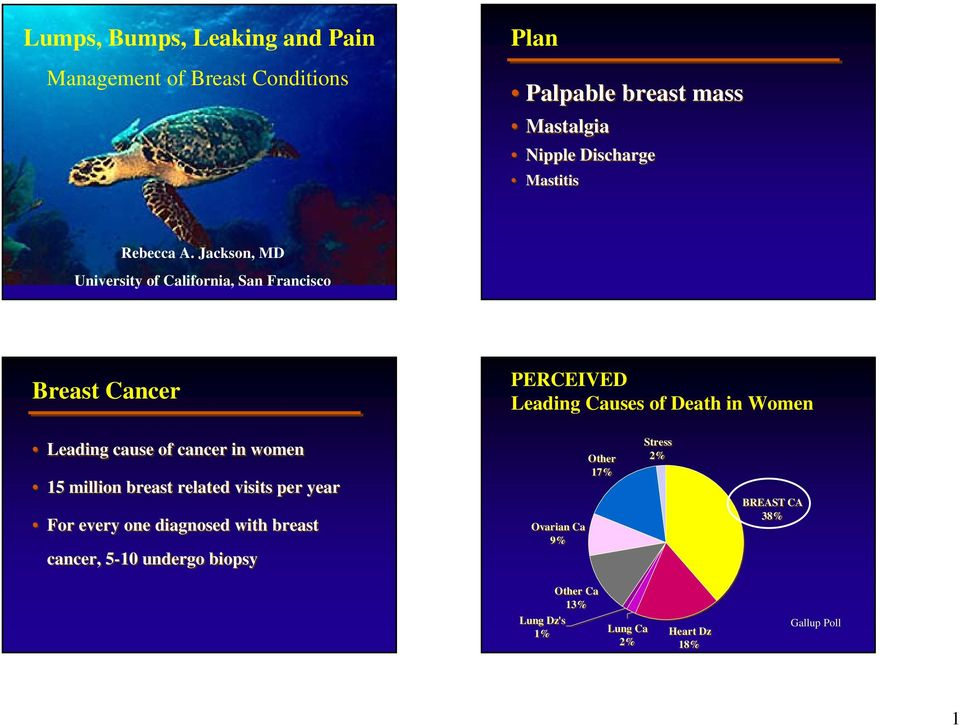 Jackson, MD University of California, San Francisco Breast Cancer PERCEIVED Leading Causes of Death in Women Leading cause