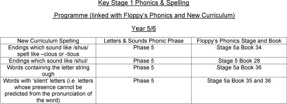 letter string Phase 5 Stage 5a Book 36 ough Words with silent letters (i.e. letters