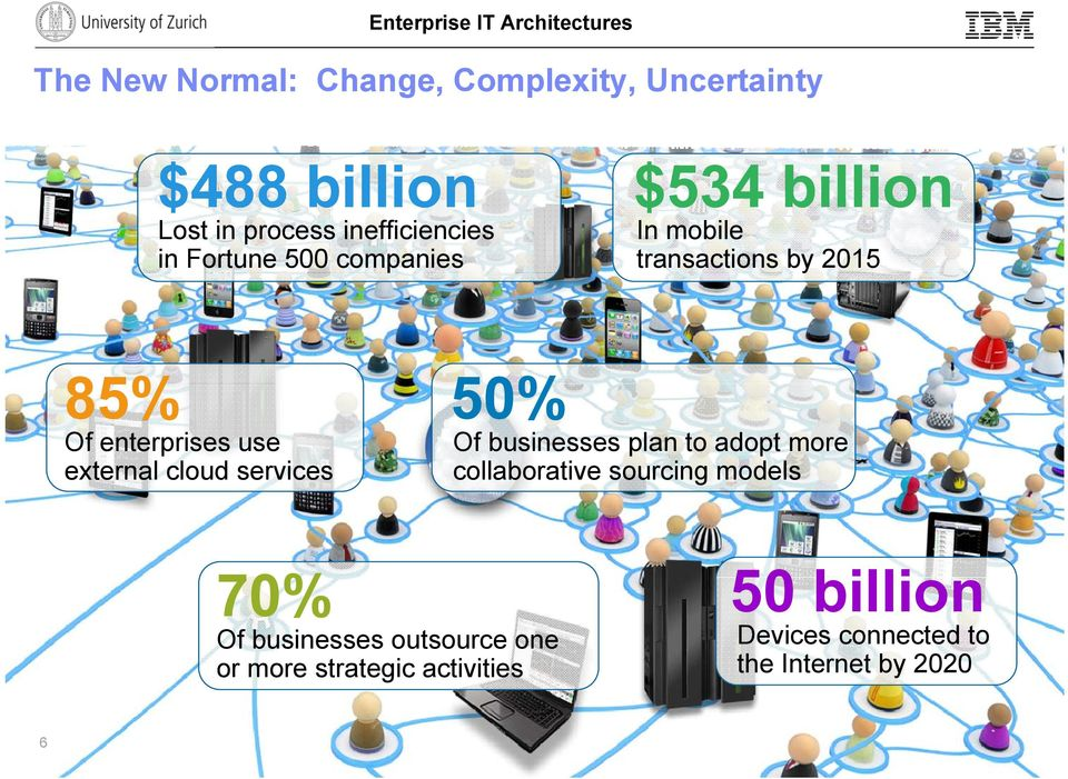 cloud services 50% Of businesses plan to adopt more collaborative sourcing models 70% Of