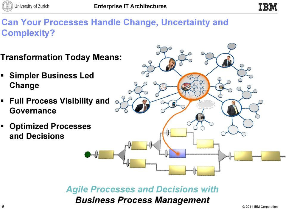 Process Visibility and Governance Optimized Processes and