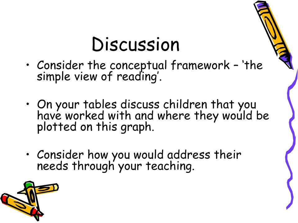 On your tables discuss children that you have worked with