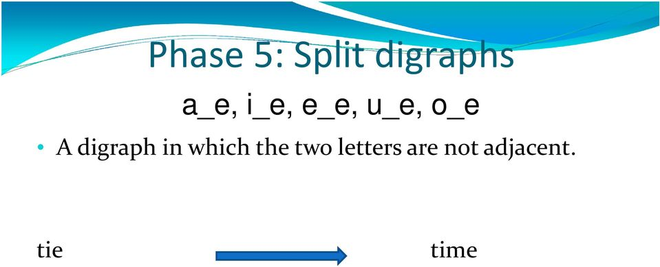 digraph in which the two