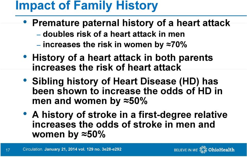 of Heart Disease (HD) has been shown to increase the odds of HD in men and women by 50% A history of stroke in a