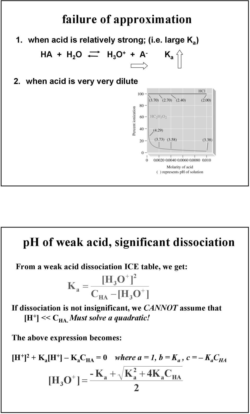 K + 2 [H3O ] C [H O a + HA 3 If dissociation is not insignificant, we CANNOT assume that [H + ] << C HA.