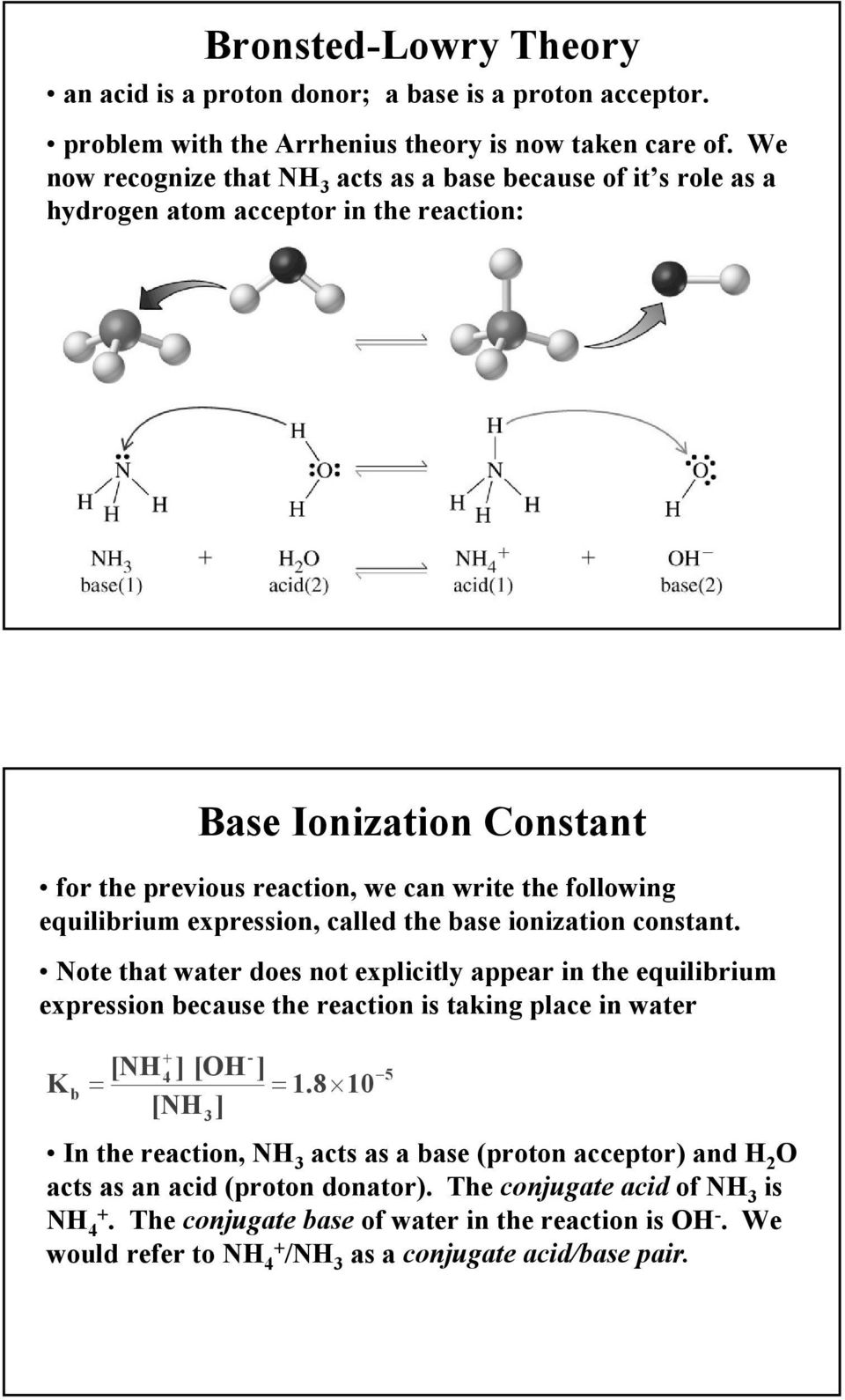 equilibrium expression, called the base ionization constant.