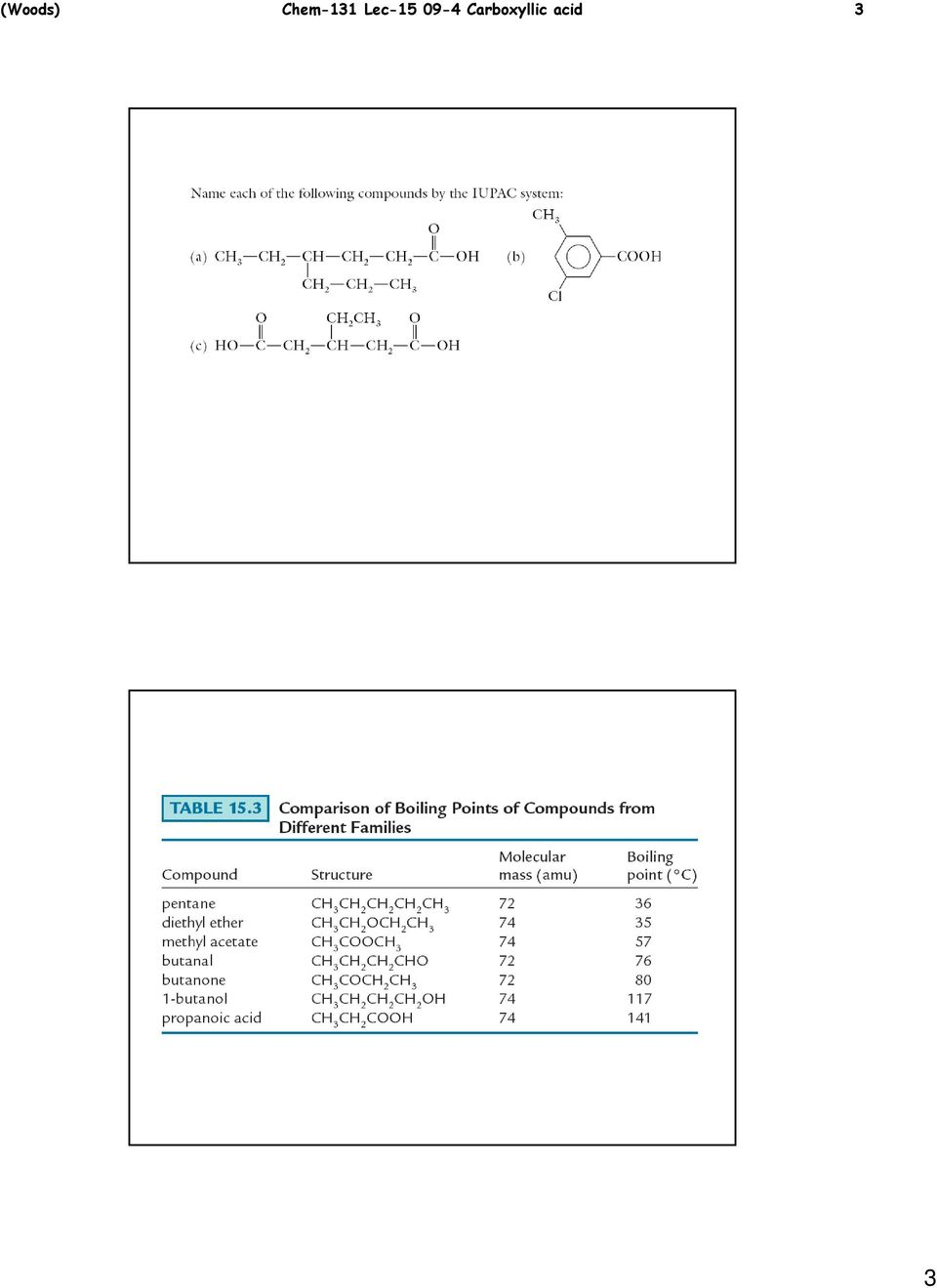 than alcohols, aldehydes, or ketones, and
