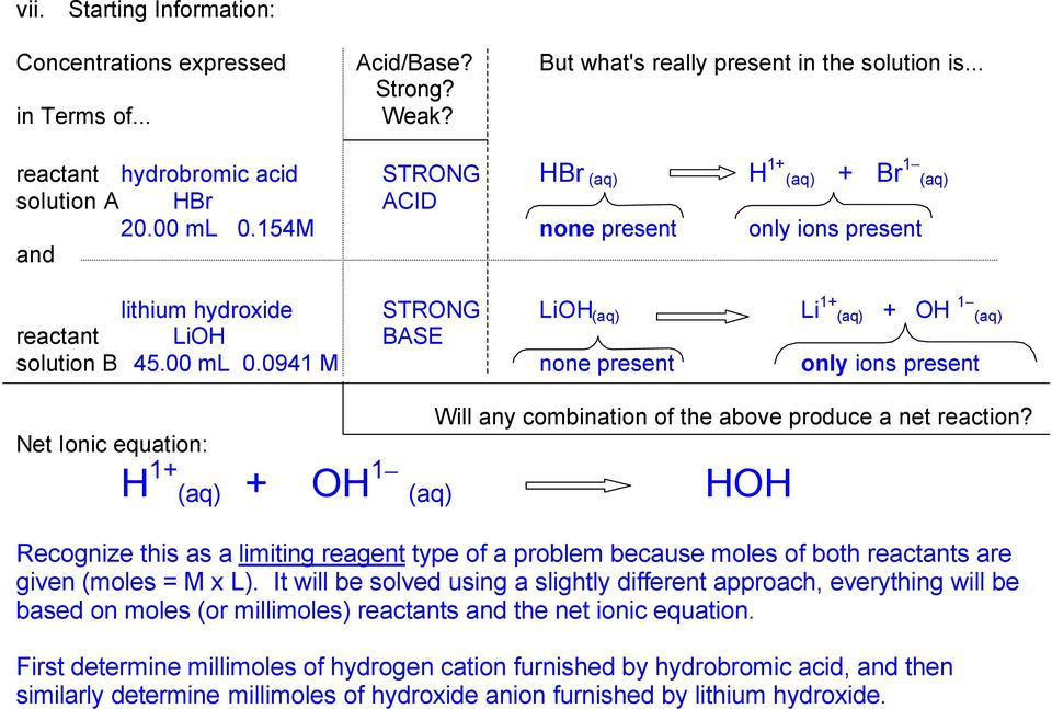 0941 M none present only ions present H 1+ (aq) + OH (aq) HOH Recognize this as a limiting reagent type of a problem because moles of both reactants are given (moles = M x L).