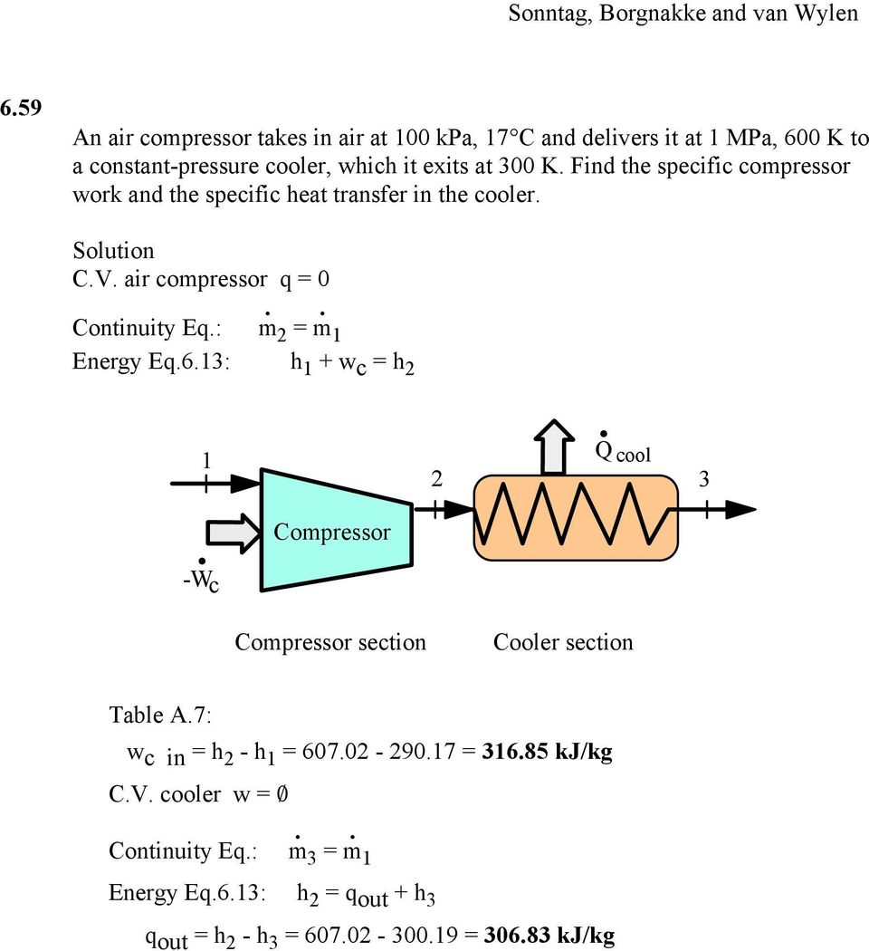 air compressor q = 0 Continuity Eq.: ṁ = ṁ Energy Eq.6.