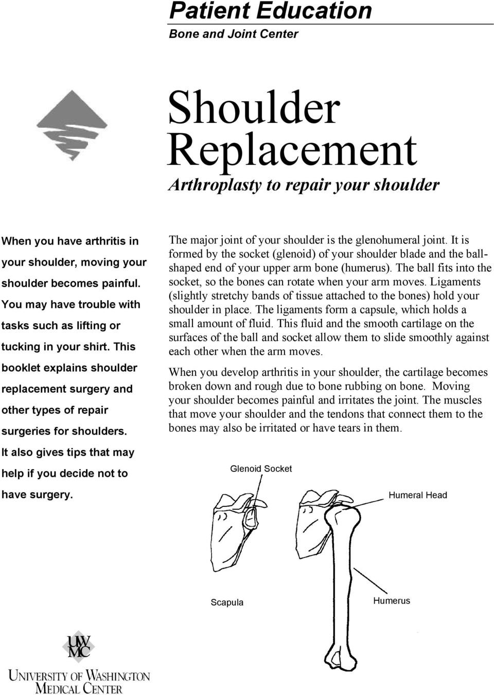 It also gives tips that may help if you decide not to have surgery. The major joint of your shoulder is the glenohumeral joint.