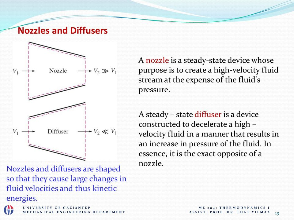 Nozzles and diffusers are shaped so that they cause large changes in fluid velocities and thus kinetic energies.