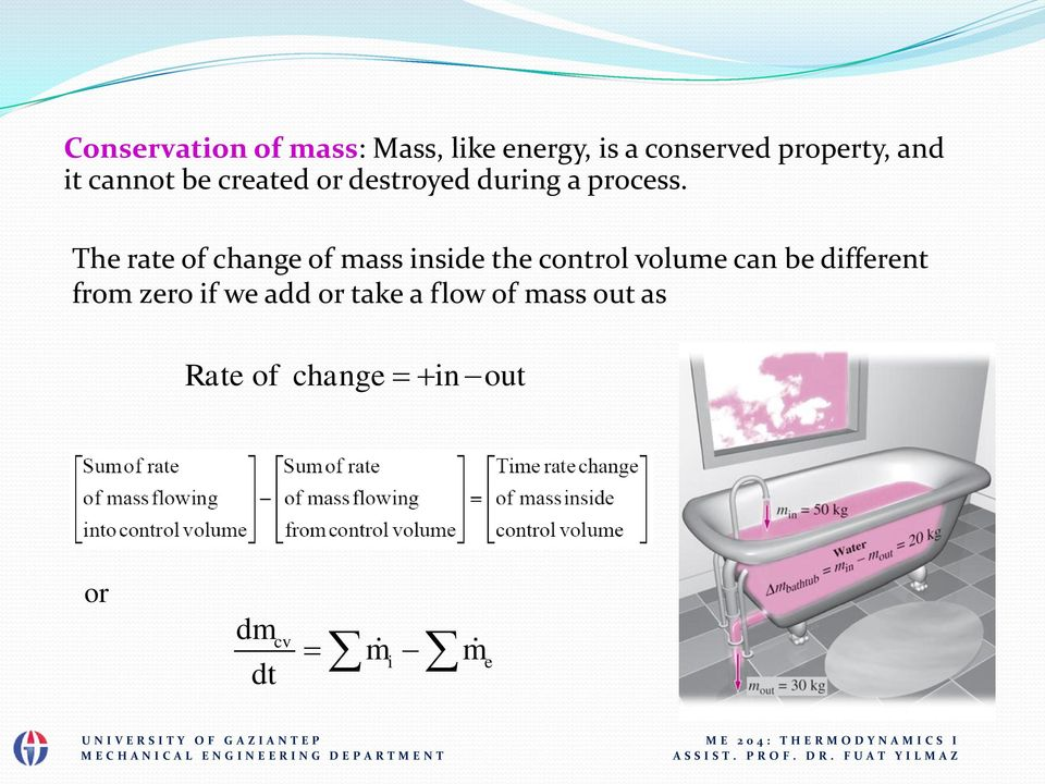 The rate of change of mass inside the control volume can be different