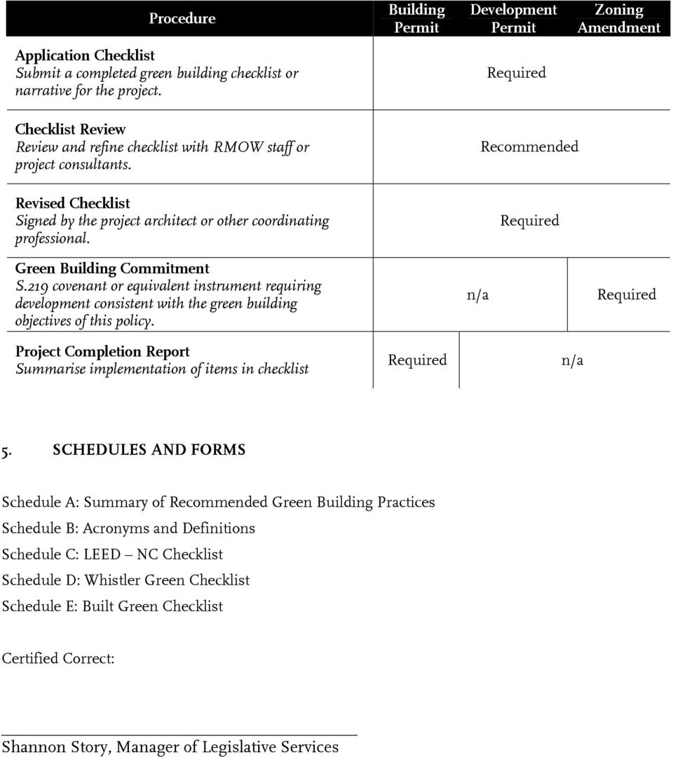 Council policy green building policy pdf for Green building features checklist