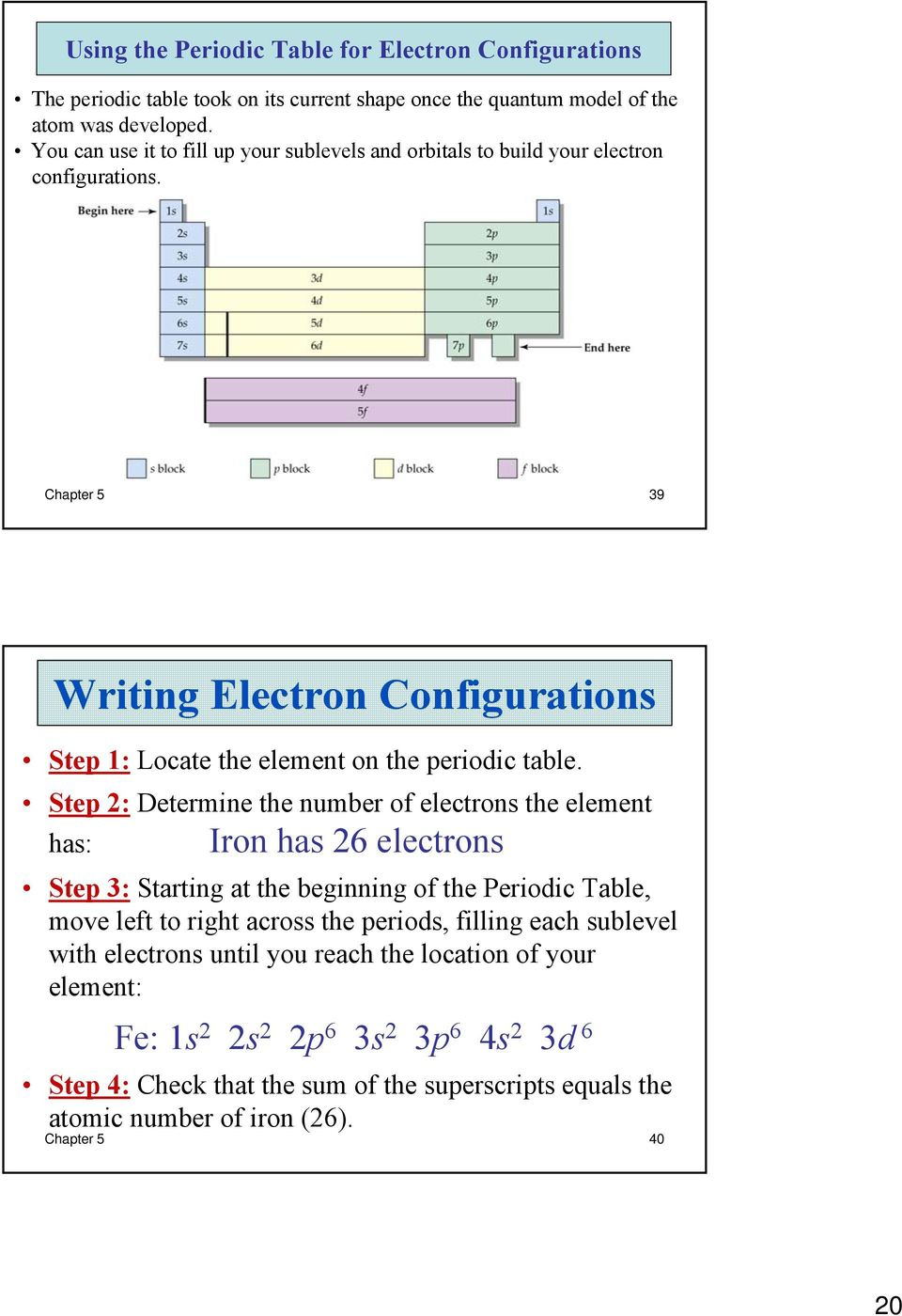 Chapter 5 39 Writing Electron Configurations Step 1: Locate the element on the periodic table.