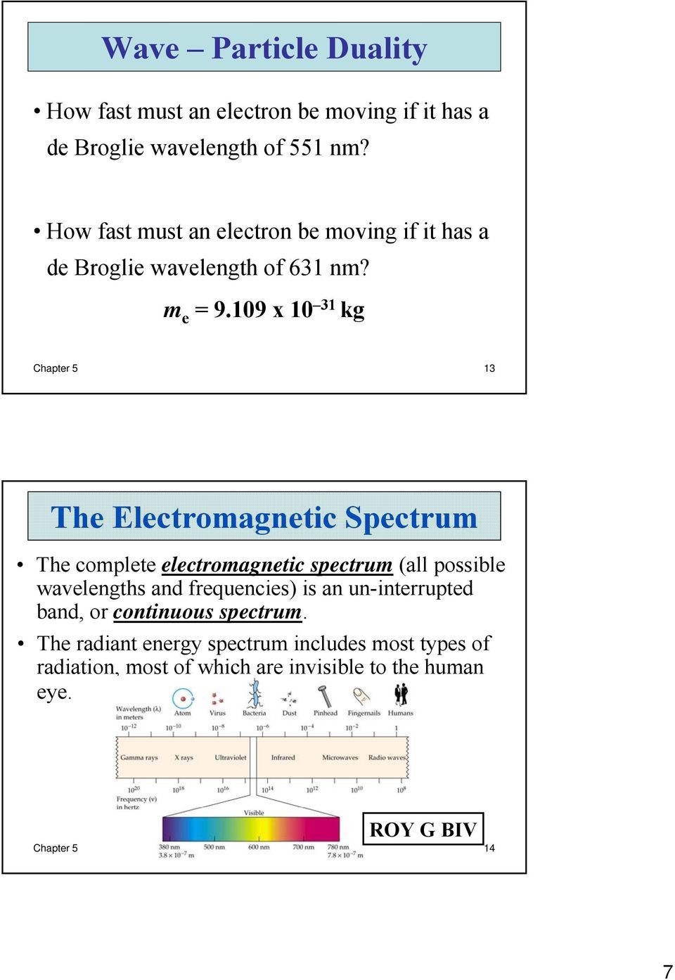 109 x 10 31 kg Chapter 5 13 The Electromagnetic Spectrum The complete electromagnetic spectrum (all possible wavelengths and
