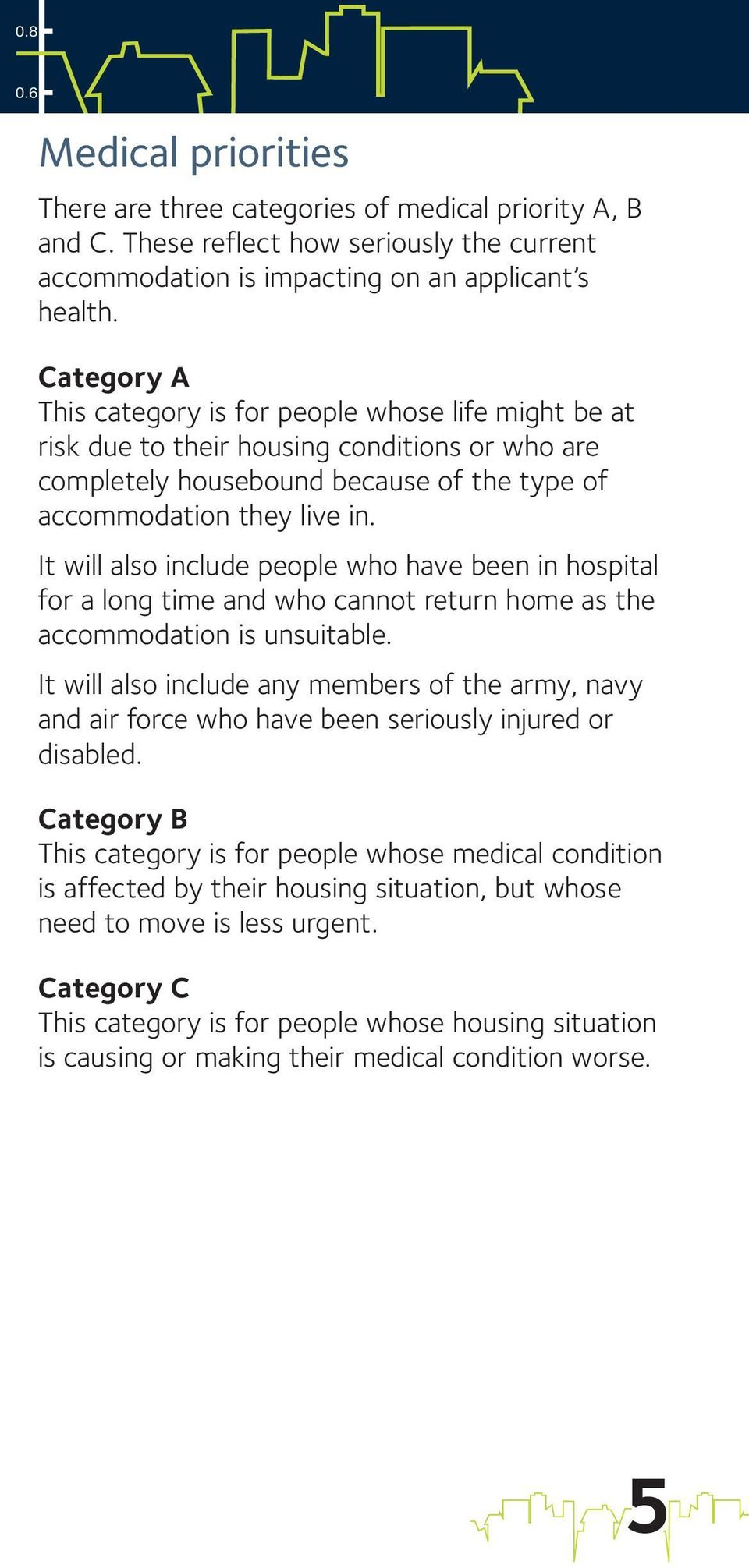 applying for council housing for health or medical reasons pdf it will also include people who have been in hospital for a long time and who