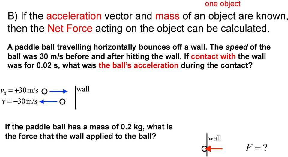 The speed of the ball was 30 m/s before and after hitting the wall. If contact with the wall was for 0.