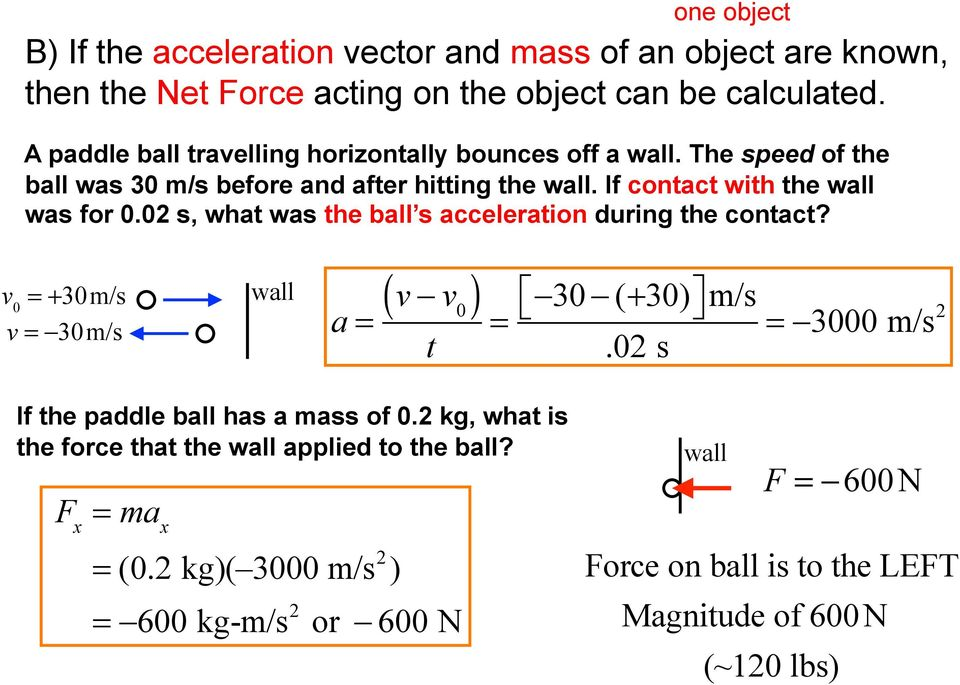 02 s, what was the ball s acceleration during the contact? v 0 = +30m/s wall v = 30m/s ( a = v v ) 0 t = 30 (+30) m/s.