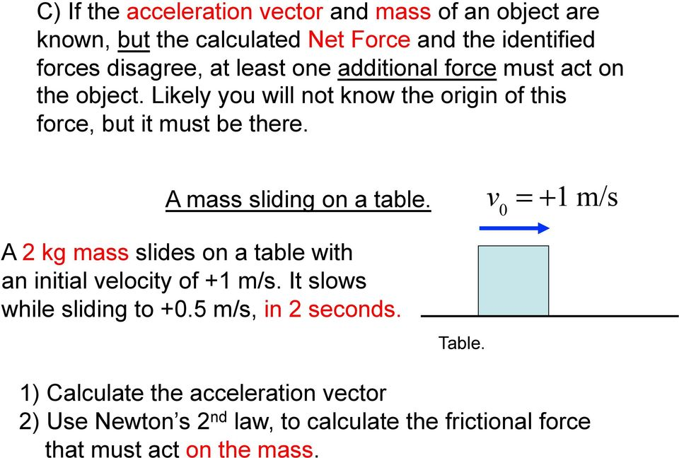 A mass sliding on a table. v 0 = +1 m/s A 2 kg mass slides on a table with an initial velocity of +1 m/s. It slows while sliding to +0.