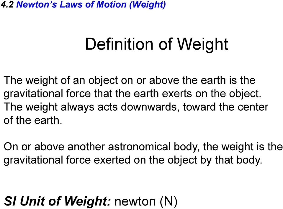 The weight always acts downwards, toward the center of the earth.