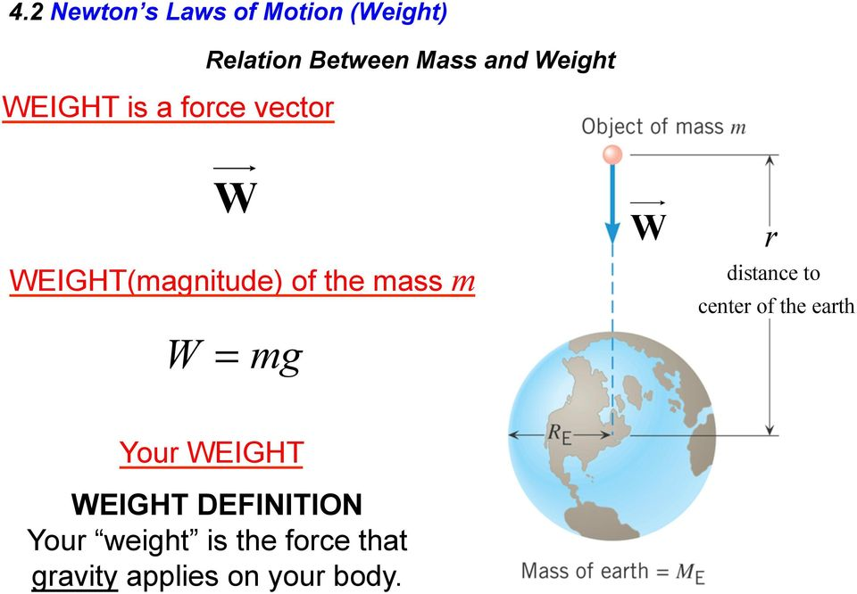 m W = mg W r distance to center of the earth Your WEIGHT WEIGHT