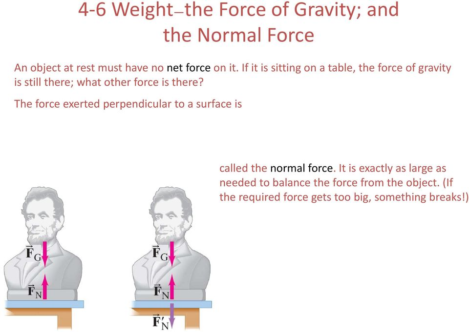 The force exerted perpendicular to a surface is called the normal force.