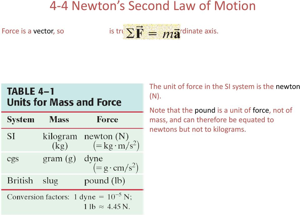 The unit of force in the SI system is the newton (N).