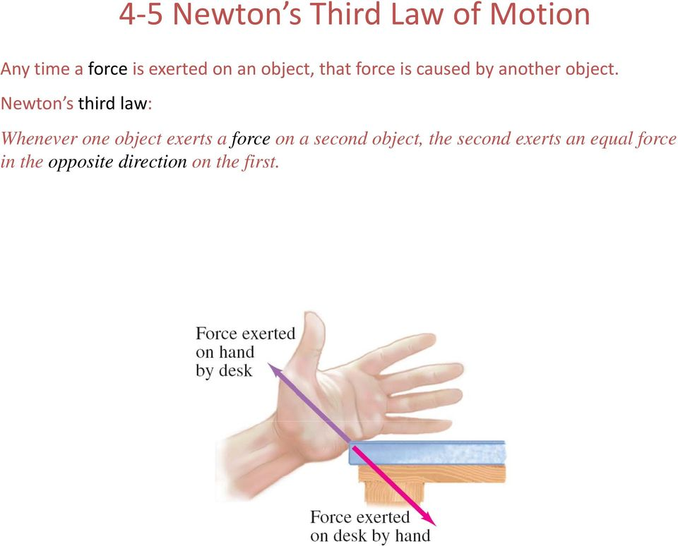 Newton s third law: Wh bj f d bj h d l f Whenever one object exerts a