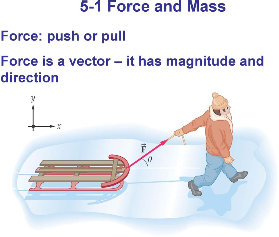 Force is a vector it