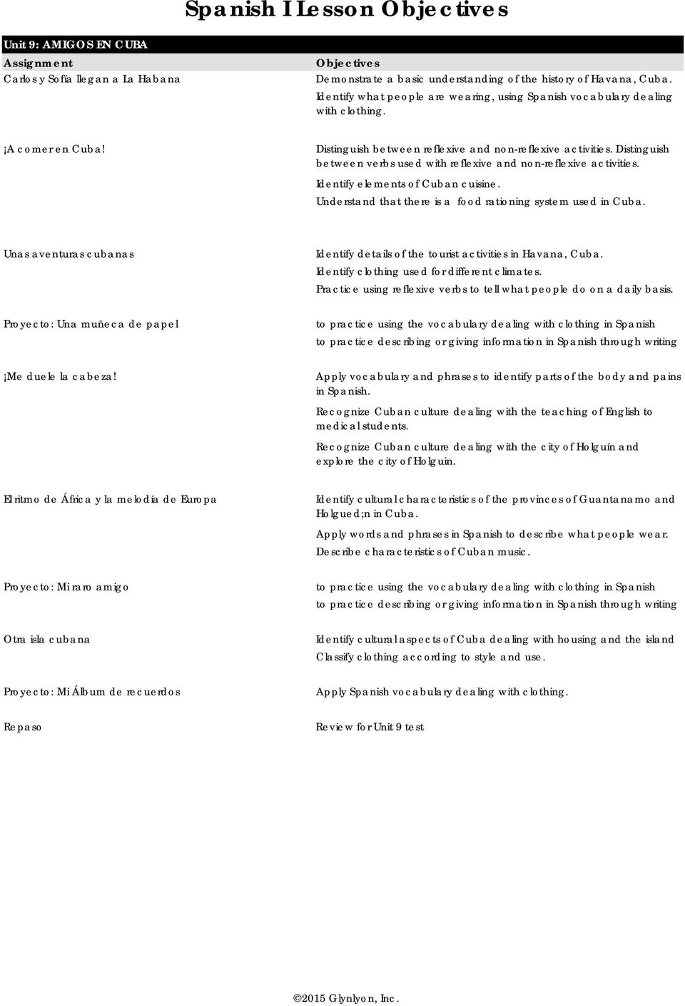 Spanish I Lesson Objectives - PDF