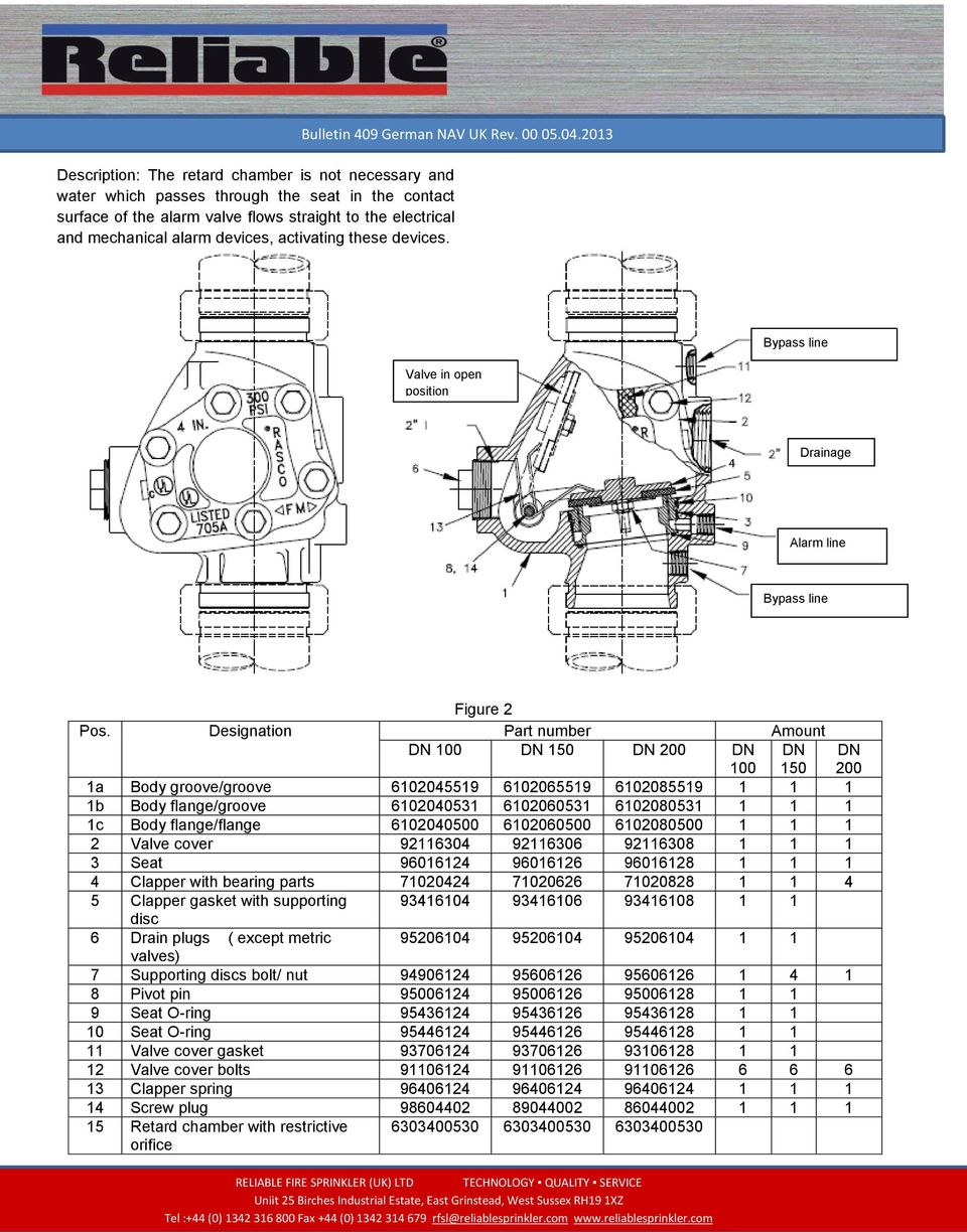 Designation Part number Amount DN 100 DN 150 DN 200 DN 100 DN 150 DN 200 1a Body groove/groove 6102045519 6102065519 6102085519 1 1 1 1b Body flange/groove 6102040531 6102060531 6102080531 1 1 1 1c