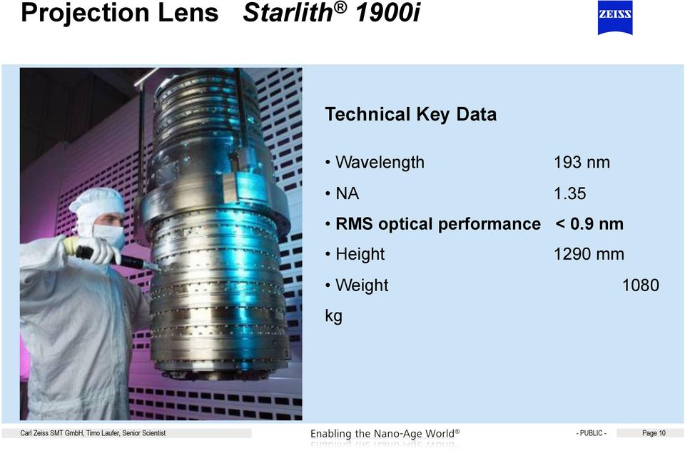 1.35 RMS optical performance < 0.