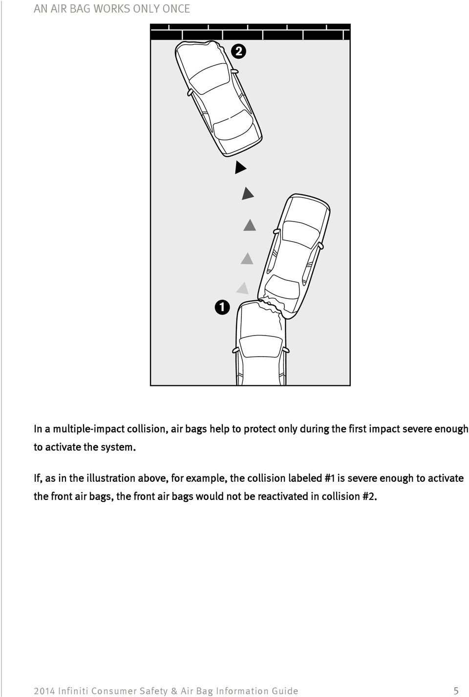 If, as in the illustration above, for example, the collision labeled #1 is severe enough to