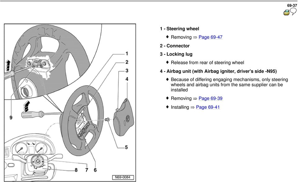 -N95) Because of differing engaging mechanisms, only steering wheels and airbag