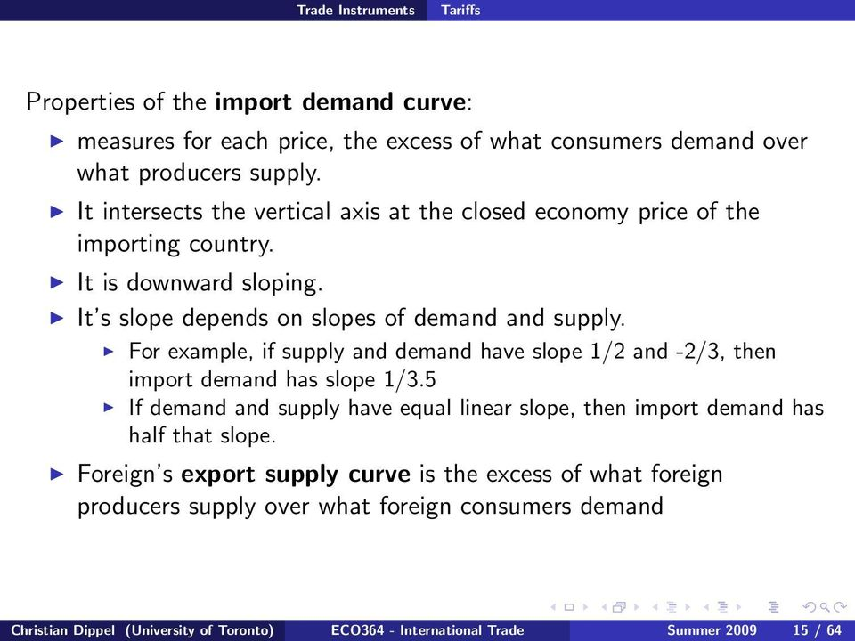 For example, if supply and demand have slope 1/2 and -2/3, then import demand has slope 1/3.