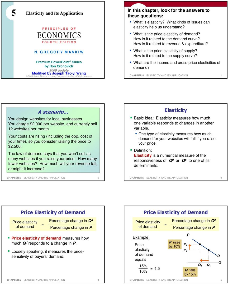 What are the Determinants of Elasticity of Demand - Business Jargons