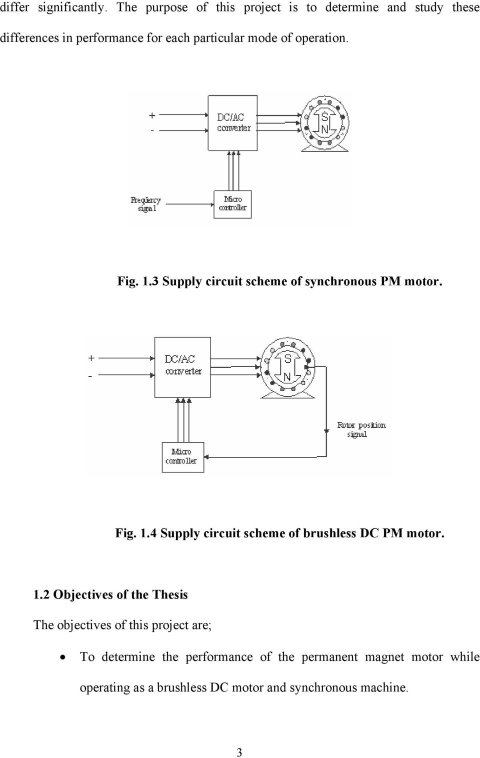 brushless dc motor thesis