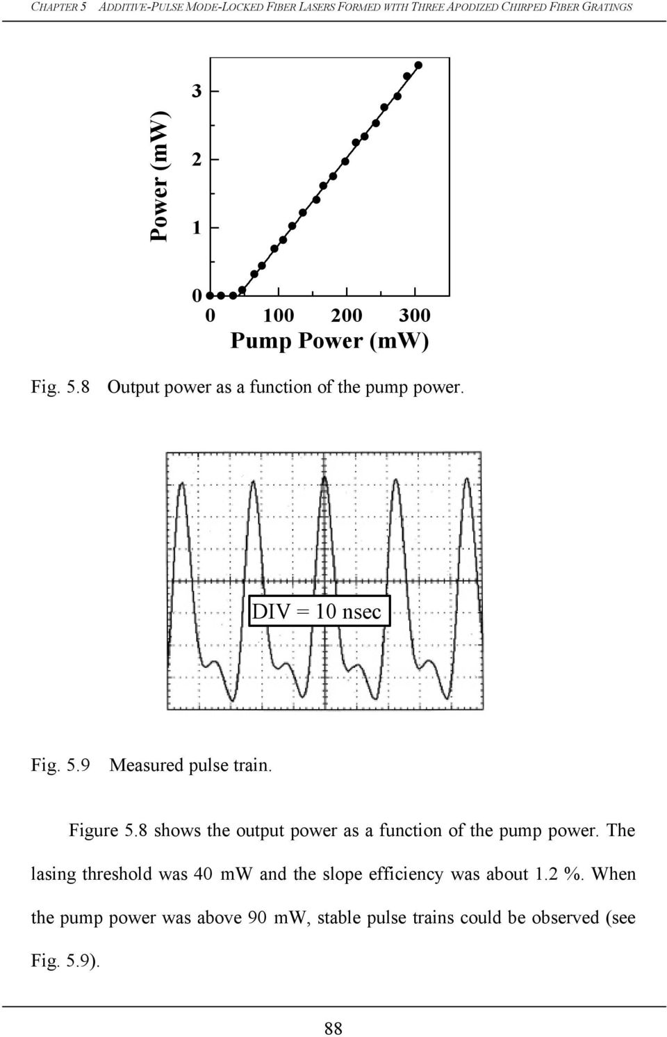 8 shows the output power as a function of the pump power.