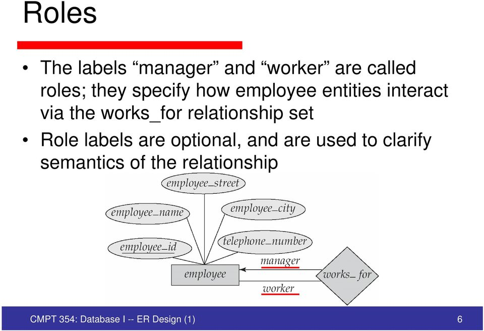 relationship set Role labels are optional, and are used to
