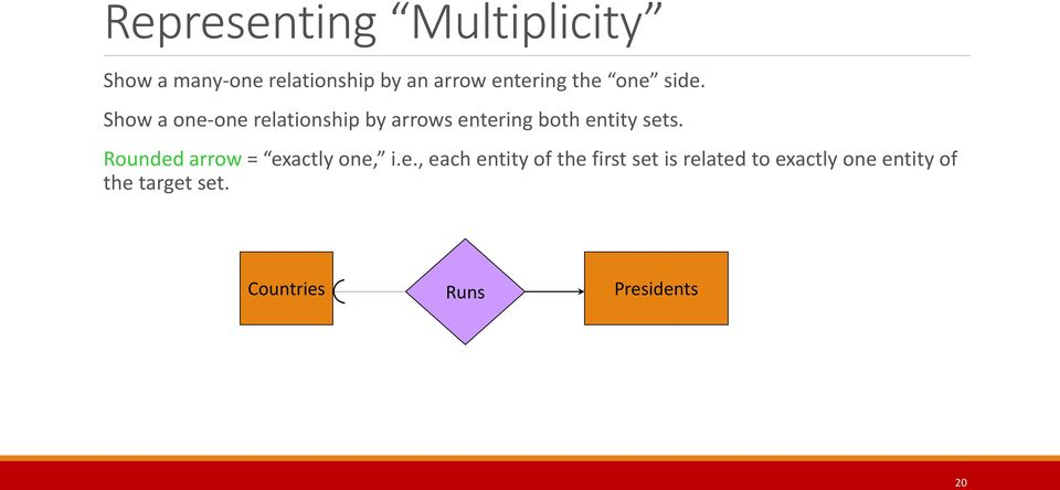 Show a one-one relationship by arrows entering both entity sets.