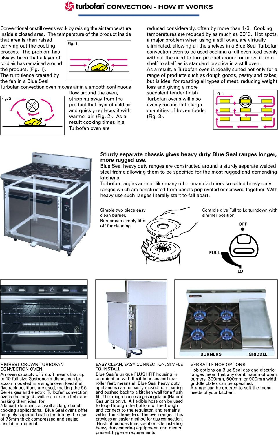 The turbulence created by the fan in a Blue Seal Turbofan convection oven moves air in a smooth continuous flow around the oven, Fig.