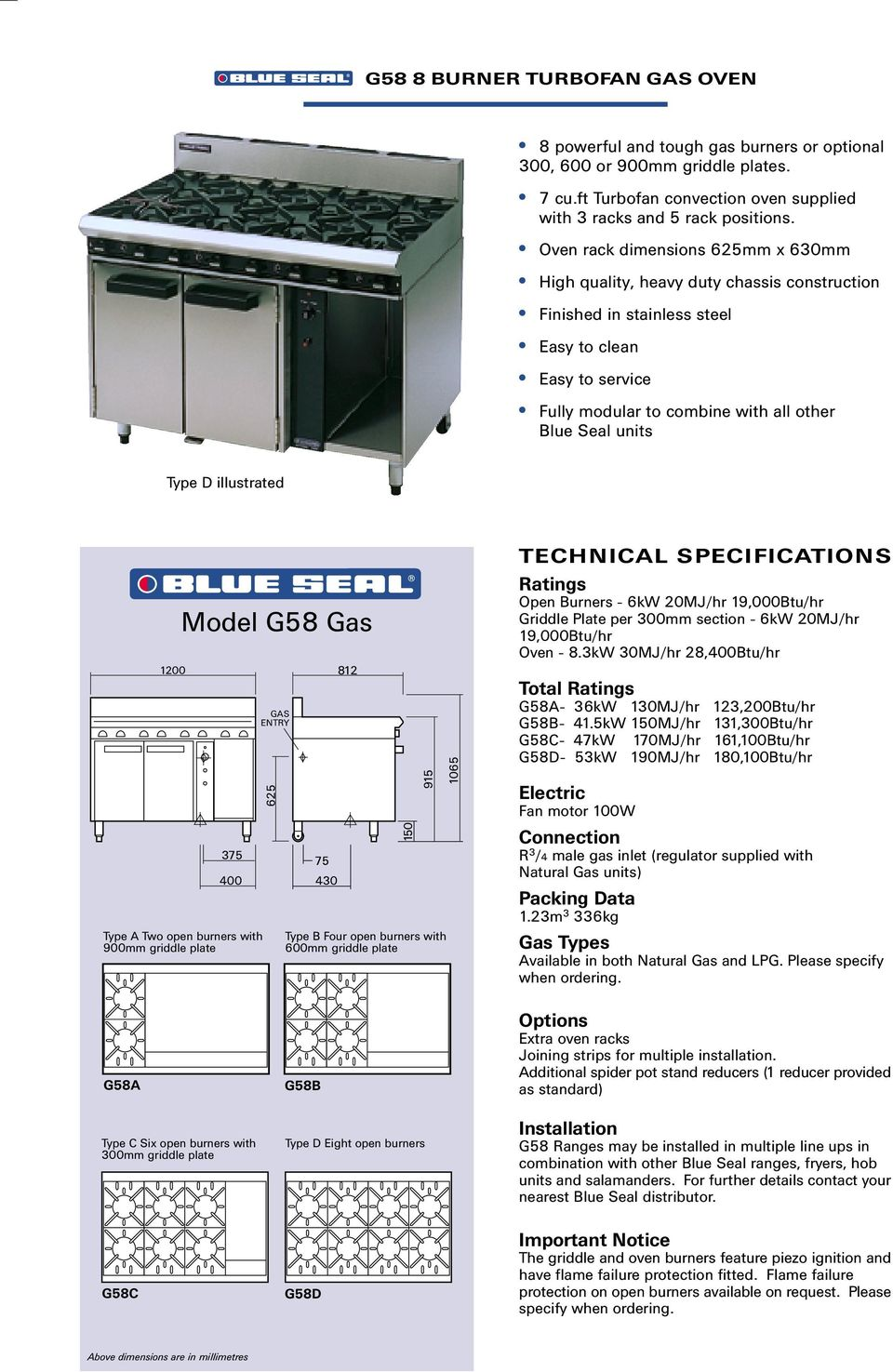 GAS ENTRY 625 430 150 Type B Four open burners with 600mm 1065 Open Burners - 6kW 20MJ/hr 19,000Btu/hr Griddle Plate per 300mm section - 6kW 20MJ/hr 19,000Btu/hr Oven - 8.
