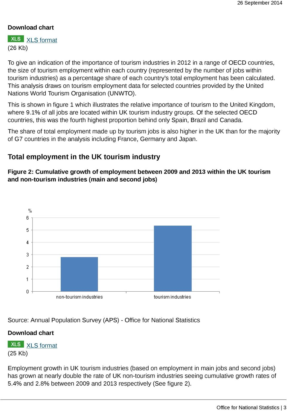 This analysis draws on tourism employment data for selected countries provided by the United Nations World Tourism Organisation (UNWTO).