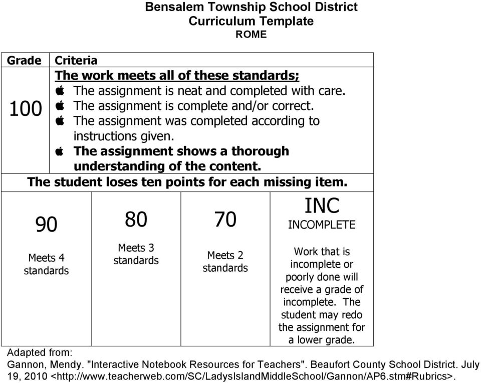 The student loses ten points for each missing item. INC 80 70 INCOMPLETE 90 Meets 4 Meets 3 Meets 2 Work that is incomplete or poorly done will receive a grade of incomplete.