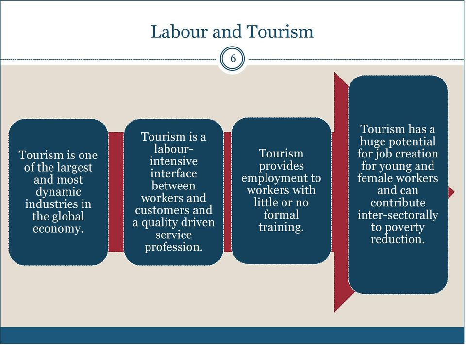 profession. Tourism provides employment to workers with little or no formal training.