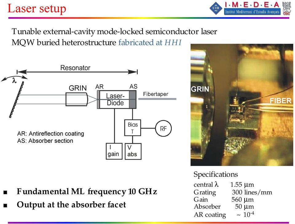 AS: Absorber section I gain Bias T V abs RF Fundamental ML frequency 10 GHz Output at the