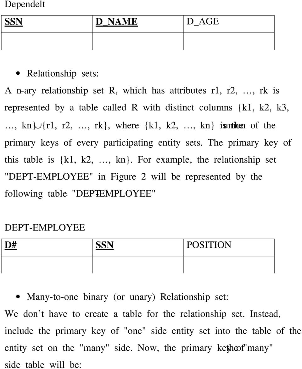 "For example, the relationship set ""DEPT-EMPLOYEE"" in Figure 2 will be represented by the following table ""DEPT-EMPLOYEE"" DEPT-EMPLOYEE D# SSN POSITION Many-to-one binary (or unary)"