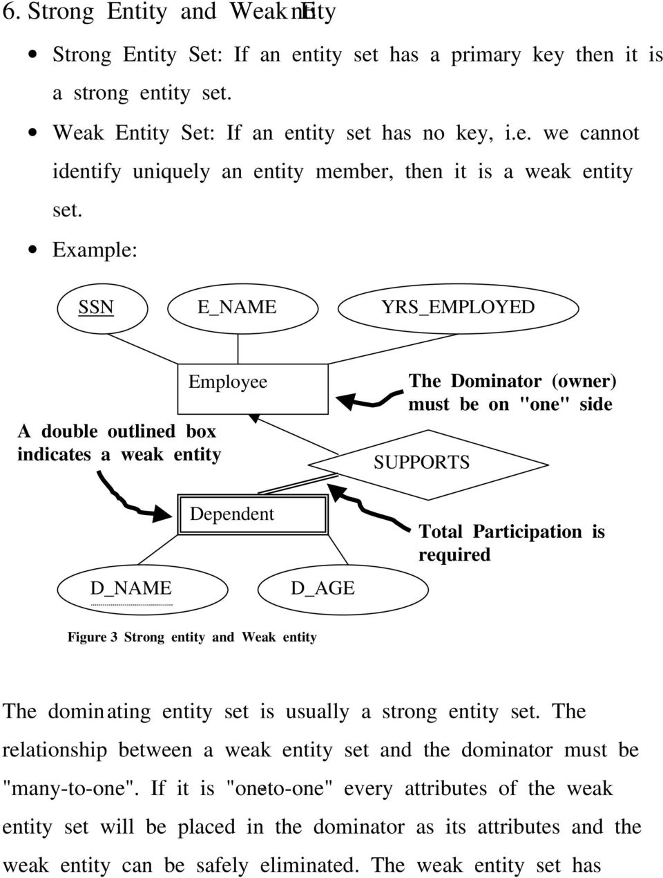 "Figure 3 Strong entity and Weak entity The domin ating entity set is usually a strong entity set. The relationship between a weak entity set and the dominator must be ""many-to-one""."
