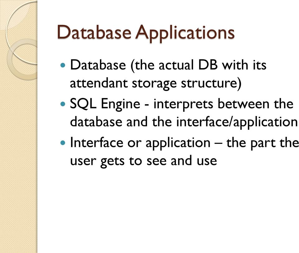 between the database and the interface/application