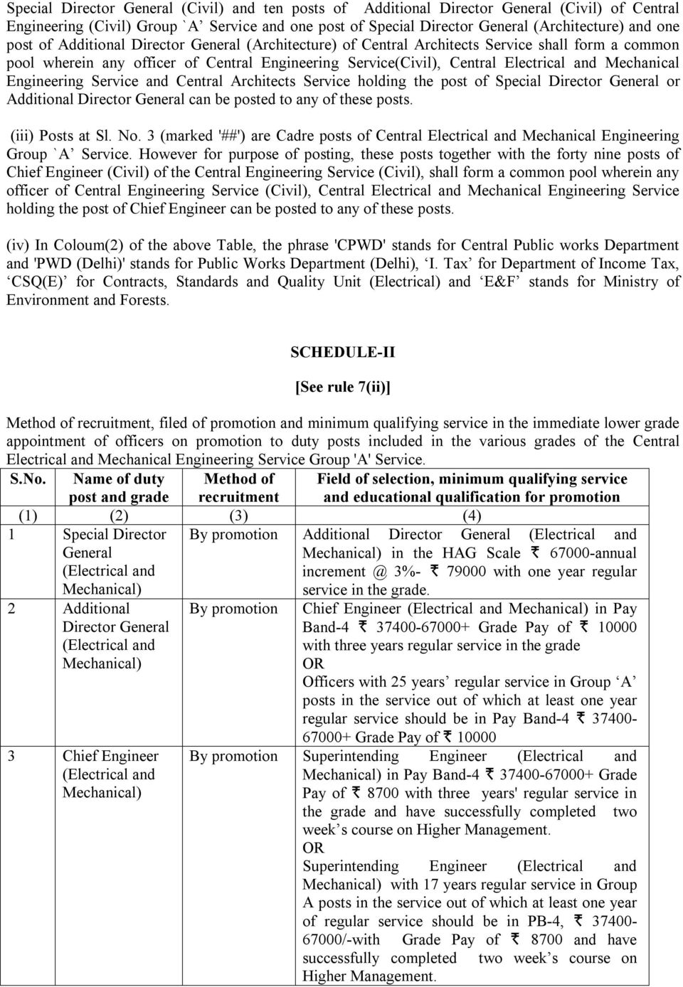 Engineering Service and Central Architects Service holding the post of Special Director General or Additional Director General can be posted to any of these posts. (iii) Posts at Sl. No.